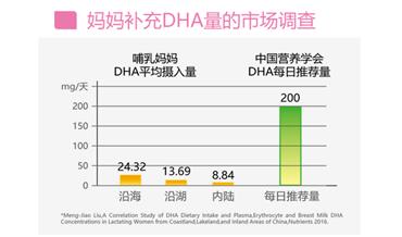 DHA很重要,智灵通教你怎么科学服用!